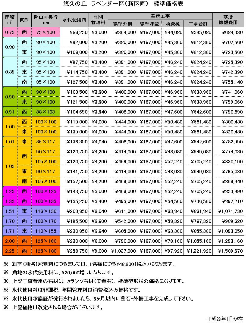メモリアルガーデン悠久の丘 価格表
